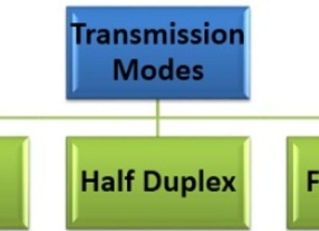 Simplex Half Duplex and Full Duplex Mode of Transmission