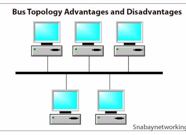 Bus Topology Advantages and Disadvantages