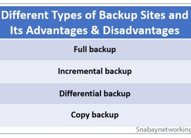 Different Types of Backup Sites, Advantages & Disadvantages