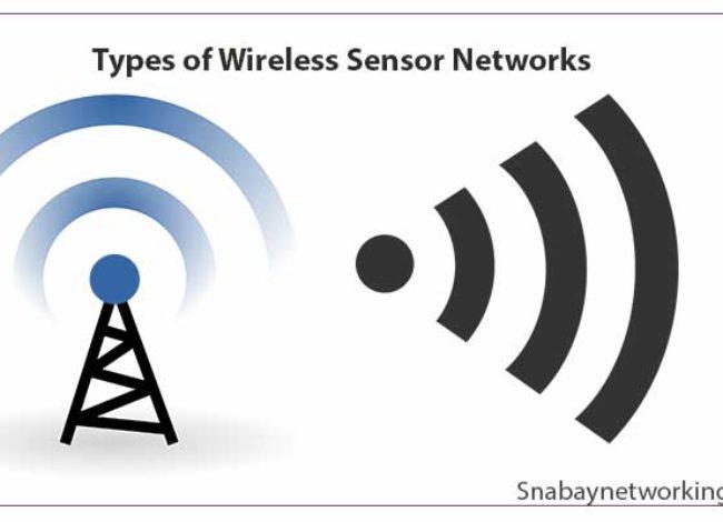 Types of Wireless Sensor Networks