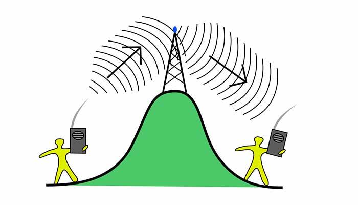 Telephonic Repeater