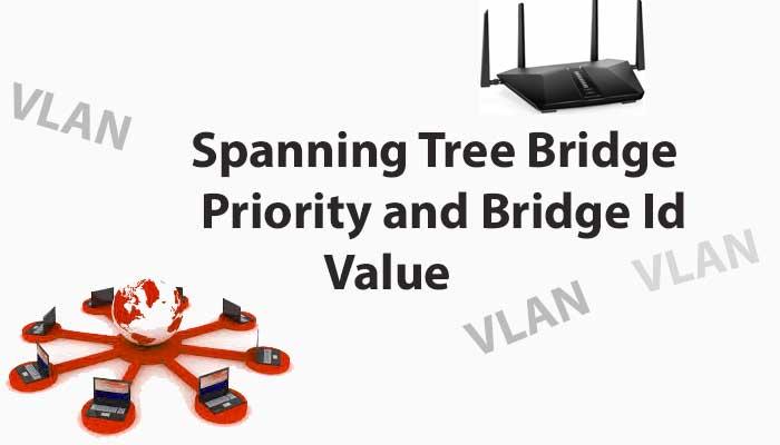 Spanning Tree bridge priority abd bridge id value