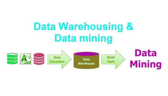 Data warehousing and mining PDF