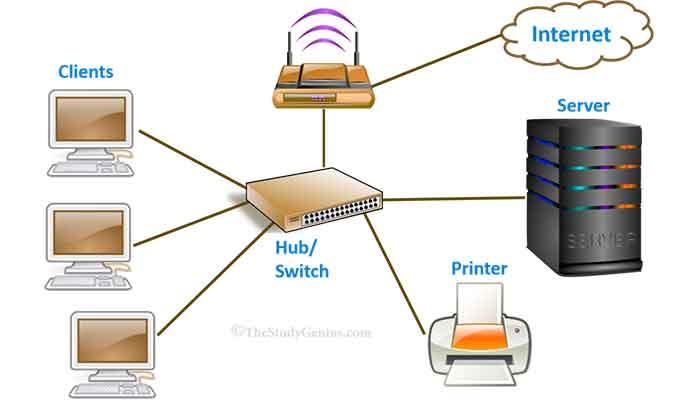 LAN Technologies PDF Download